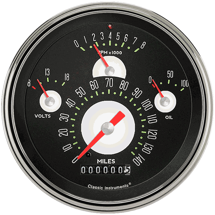 Picture of Tetra Series, Authentic Combination Gauge