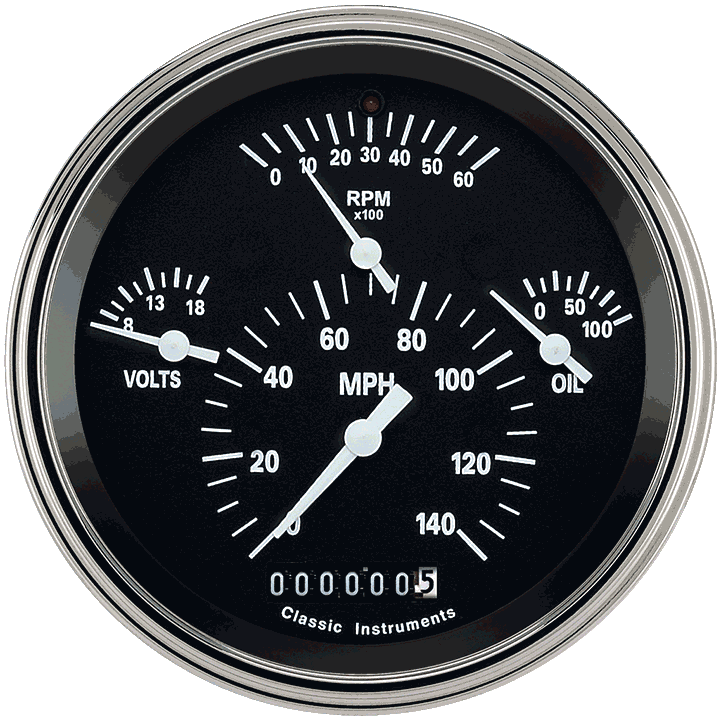 Picture of Tetra Series, Black Combination Gauge