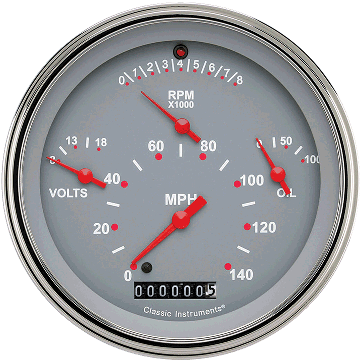 Picture of Tetra Series, Gray Combination Gauge